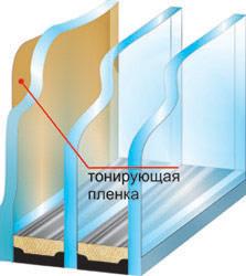 steklo7 b - Актуально